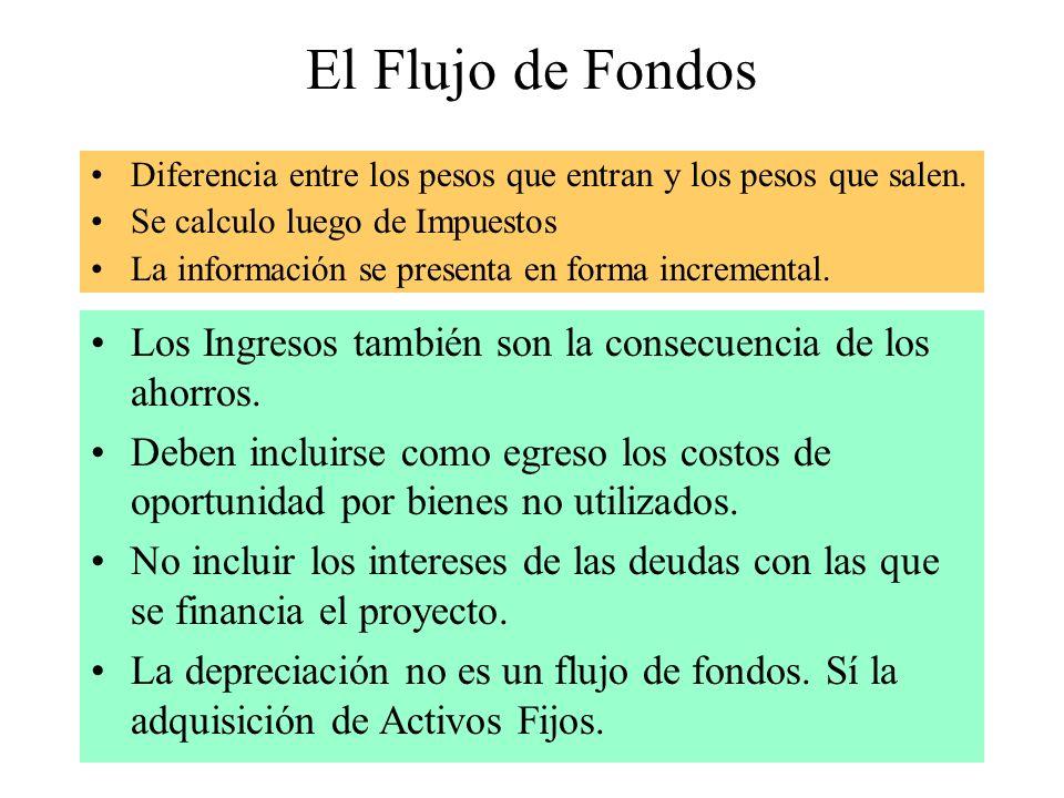El Flujo de Fondos Diferencia entre los pesos que entran y los pesos que salen. Se calculo luego de Impuestos La información se presenta en forma incr