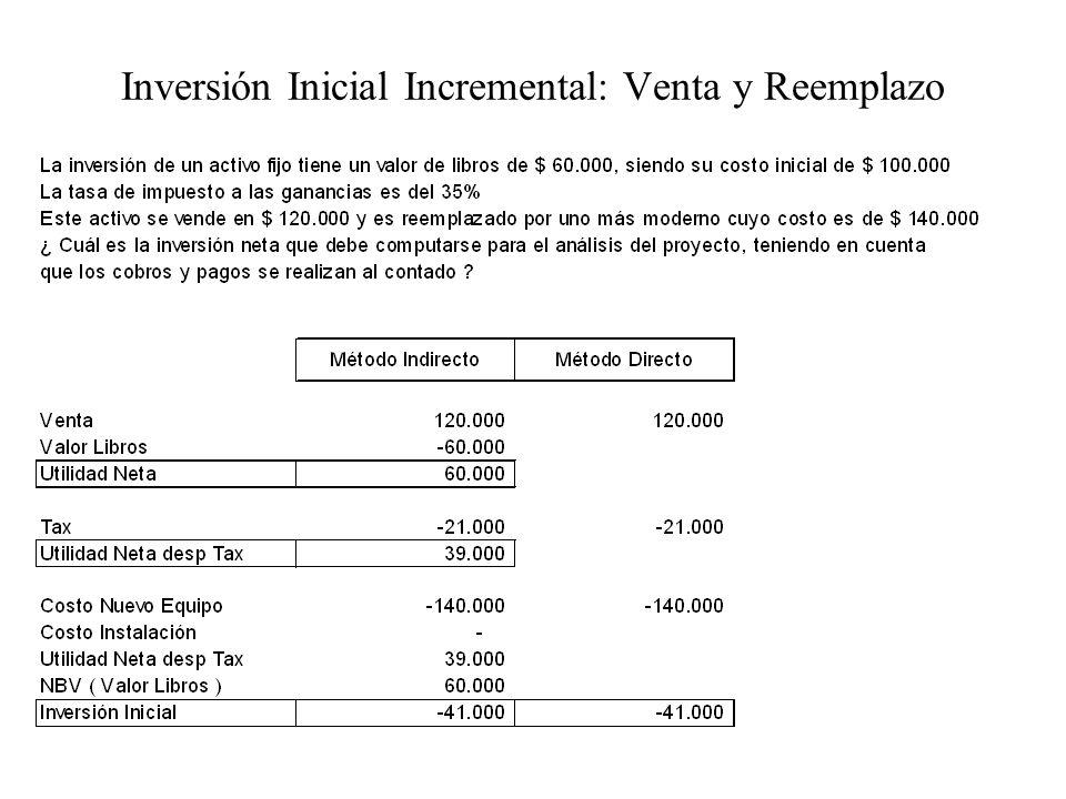 Inversión Inicial Incremental: Venta y Reemplazo