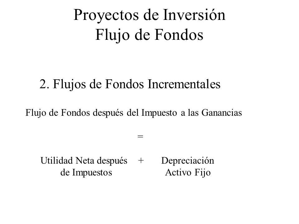 Proyectos de Inversión Flujo de Fondos 2. Flujos de Fondos Incrementales Flujo de Fondos después del Impuesto a las Ganancias = Utilidad Neta después