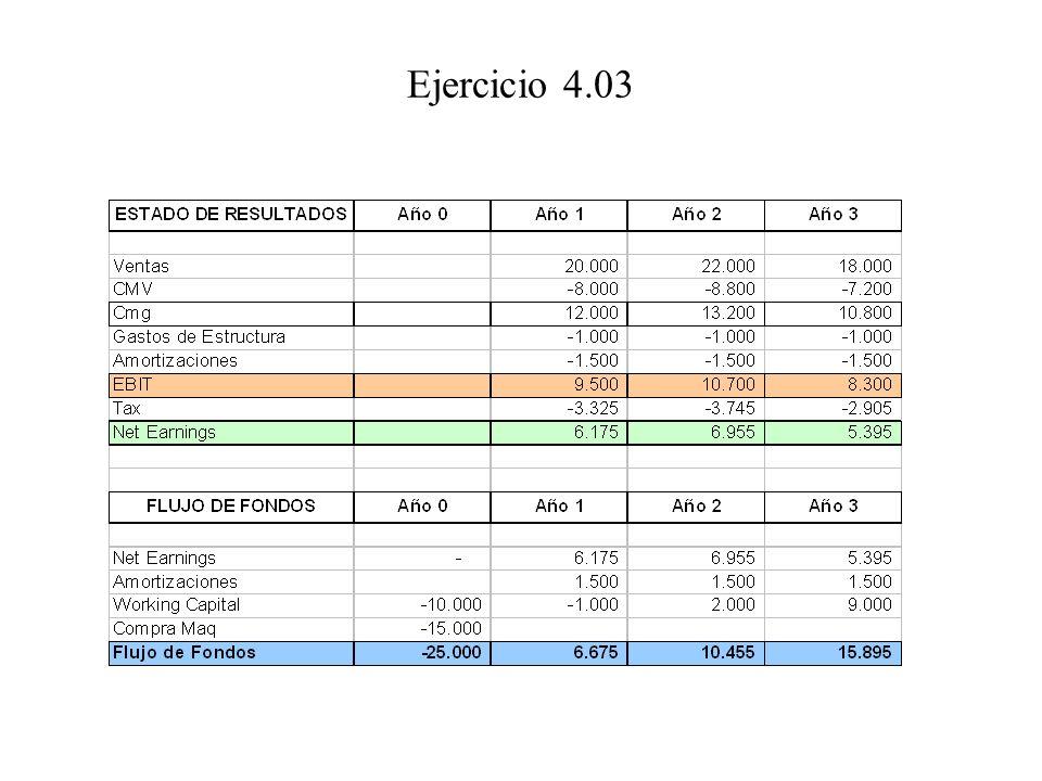 Ejercicio 4.03