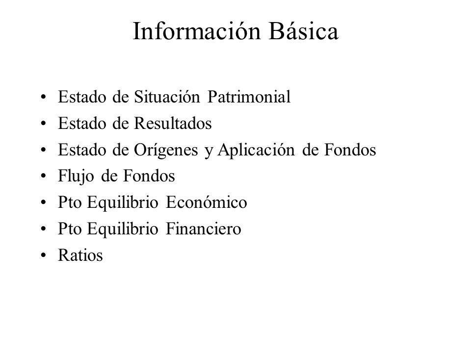 Información Básica Estado de Situación Patrimonial Estado de Resultados Estado de Orígenes y Aplicación de Fondos Flujo de Fondos Pto Equilibrio Econó