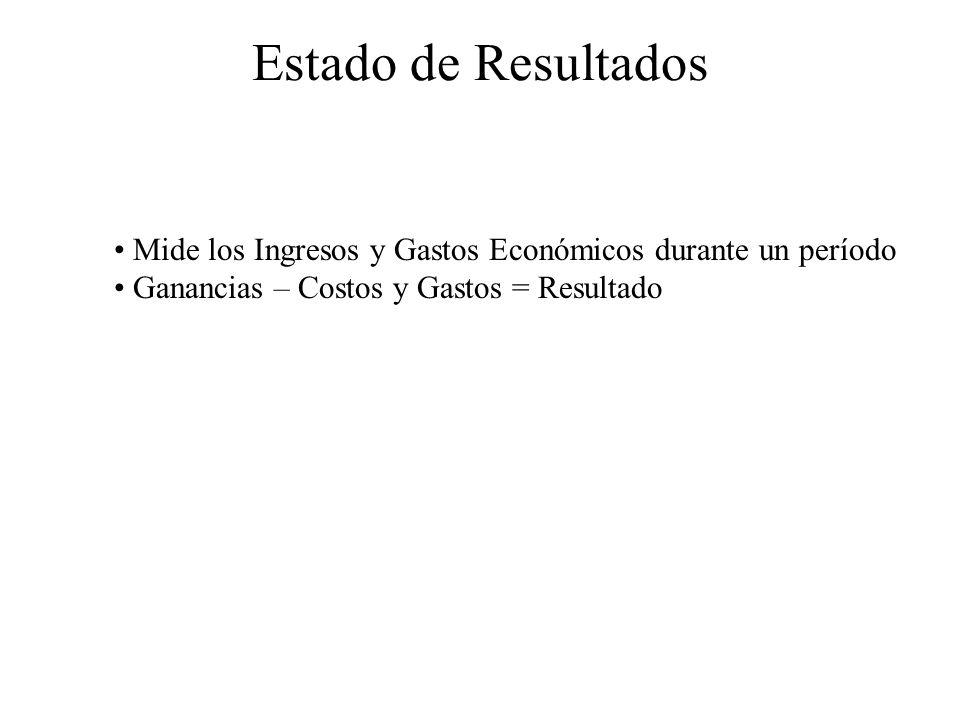 Estado de Resultados Mide los Ingresos y Gastos Económicos durante un período Ganancias – Costos y Gastos = Resultado