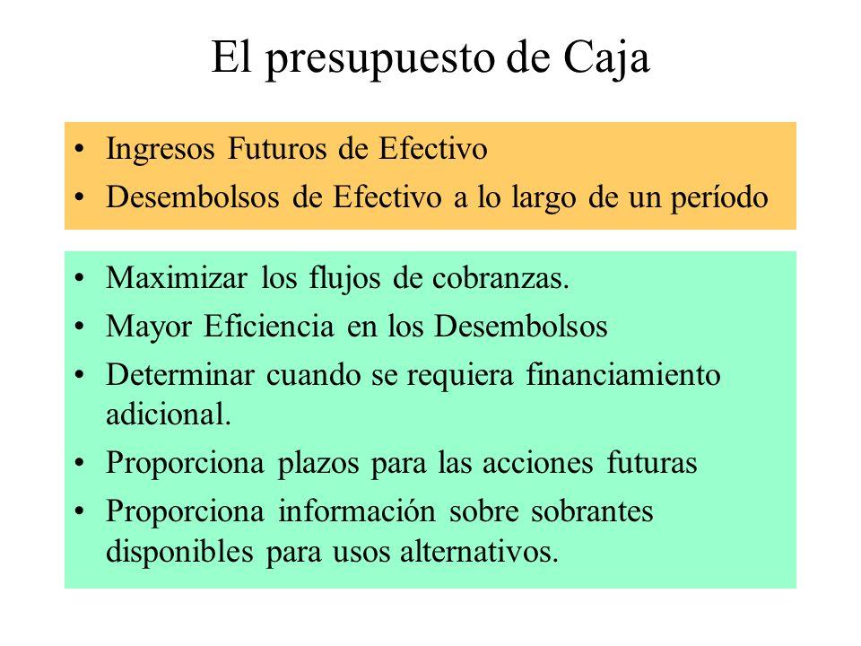 El presupuesto de Caja Ingresos Futuros de Efectivo Desembolsos de Efectivo a lo largo de un período Maximizar los flujos de cobranzas. Mayor Eficienc