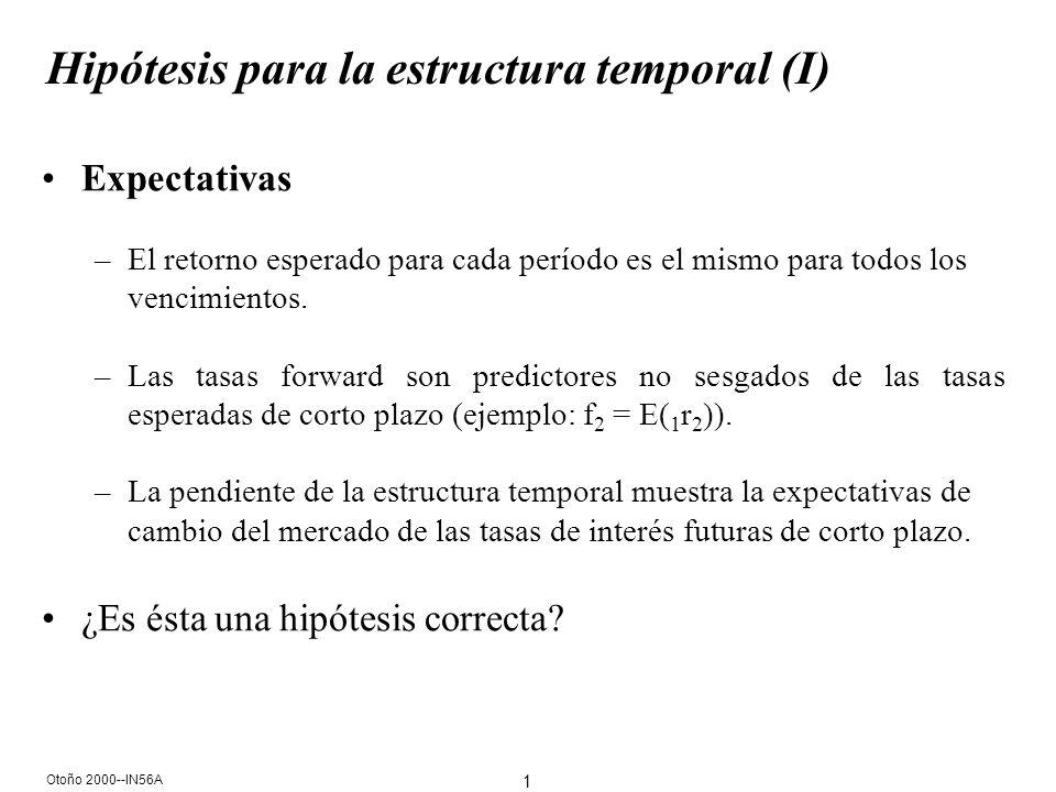 2 Otoño 2000--IN56A Ejemplo de la hipótesis de expectativas (I) Suponga que la hipótesis de expectativas es cierta con r 1 =0.03; r 2 =0.04; r 3 =0.045; r 4 =r 5 =….=0.05.