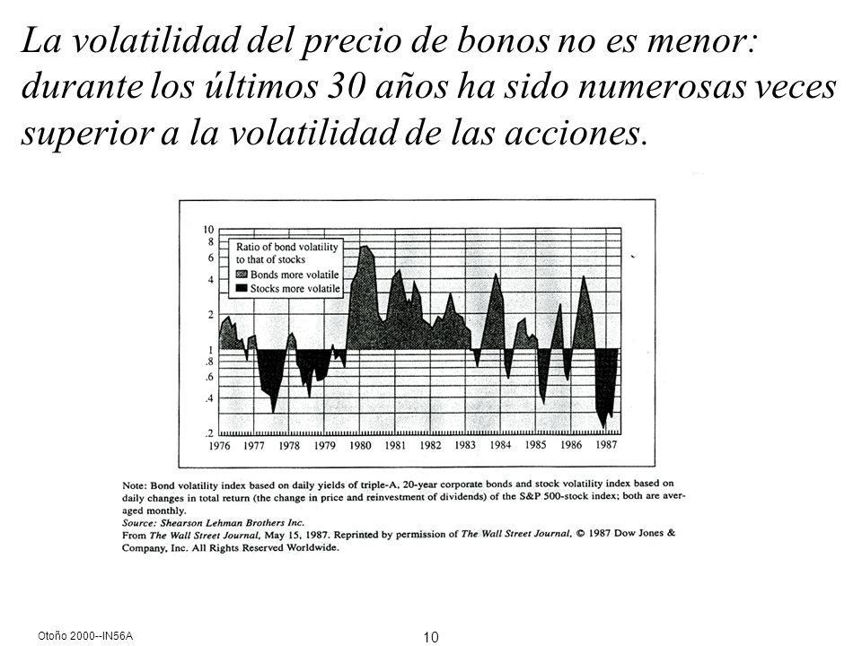 10 Otoño 2000--IN56A La volatilidad del precio de bonos no es menor: durante los últimos 30 años ha sido numerosas veces superior a la volatilidad de las acciones.