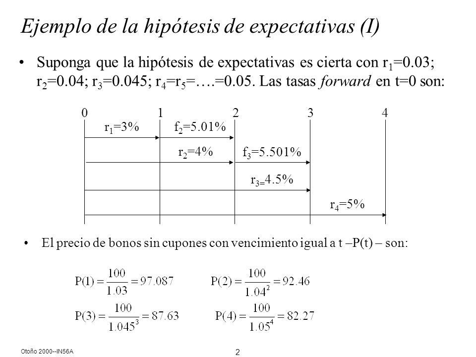 3 Otoño 2000--IN56A Ejemplo de la hipótesis de expectativas (II) ¿Cuál es la tasa de un período esperada cuando t=1.