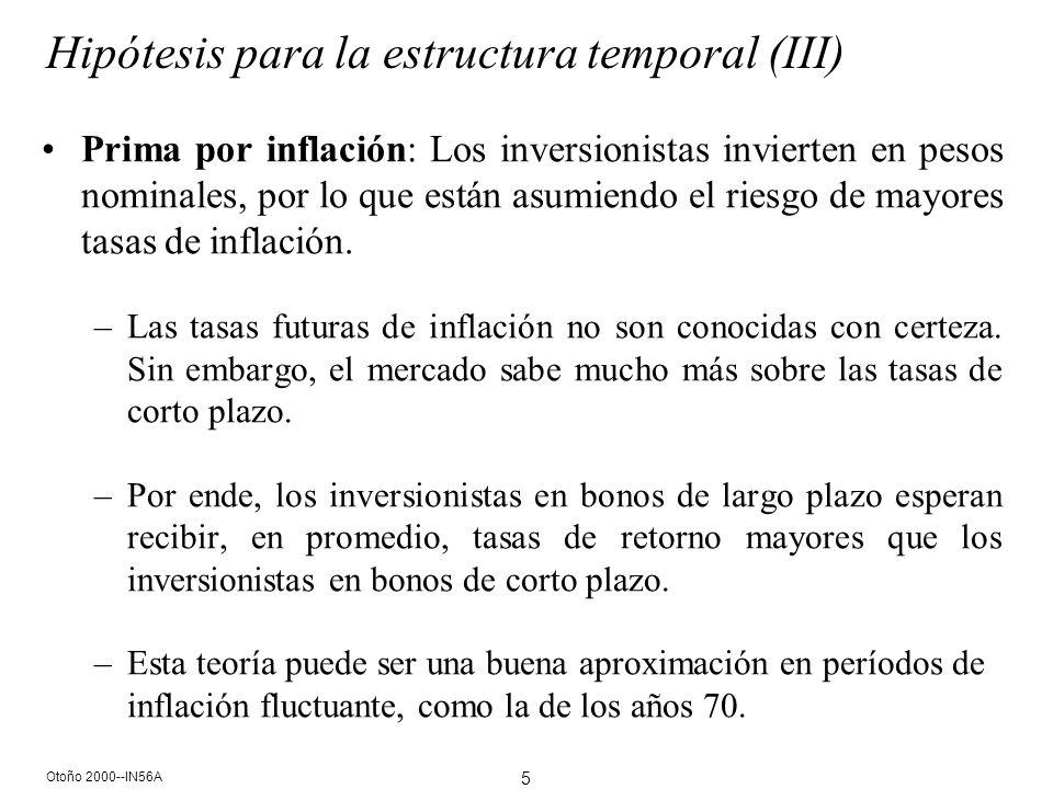 5 Otoño 2000--IN56A Hipótesis para la estructura temporal (III) Prima por inflación: Los inversionistas invierten en pesos nominales, por lo que están asumiendo el riesgo de mayores tasas de inflación.