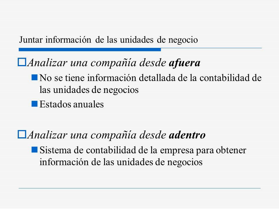 Analizar una compañía desde afuera No se tiene información detallada de la contabilidad de las unidades de negocios Estados anuales Analizar una compa