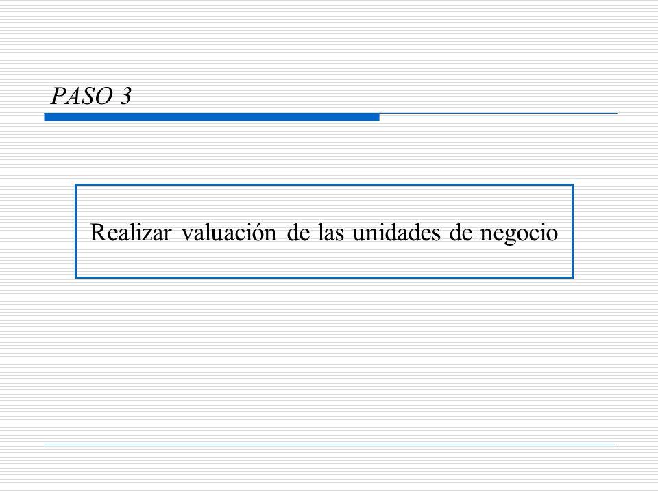 PASO 3 Realizar valuación de las unidades de negocio