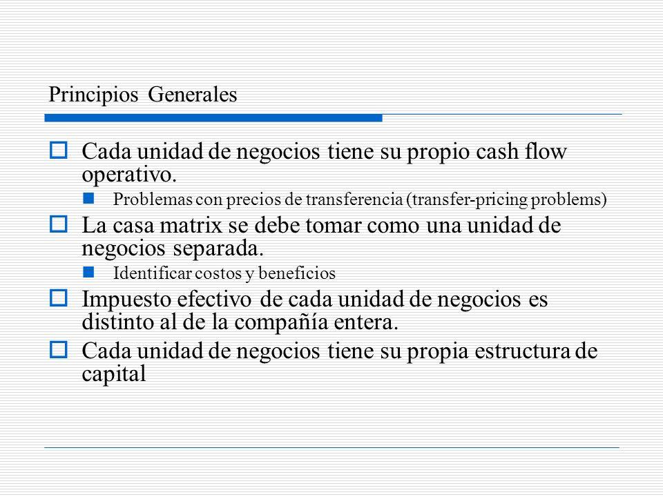 Principios Generales Cada unidad de negocios tiene su propio cash flow operativo. Problemas con precios de transferencia (transfer-pricing problems) L