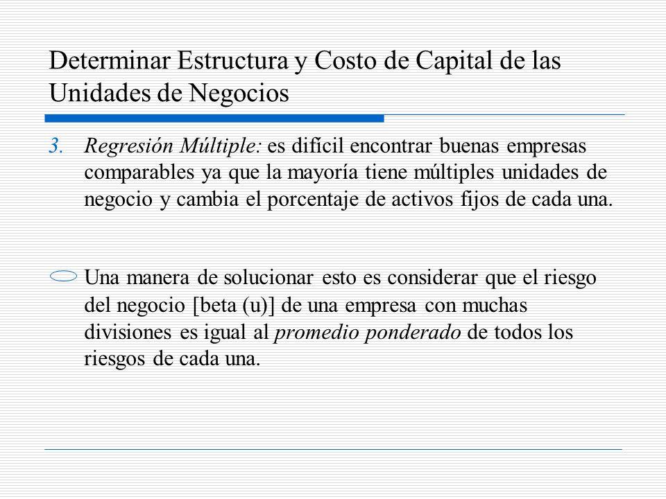 Determinar Estructura y Costo de Capital de las Unidades de Negocios 3.Regresión Múltiple: es difícil encontrar buenas empresas comparables ya que la
