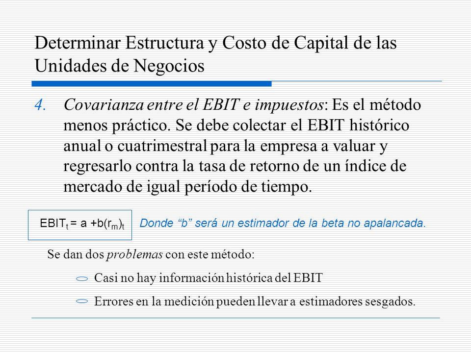 Determinar Estructura y Costo de Capital de las Unidades de Negocios 4.Covarianza entre el EBIT e impuestos: Es el método menos práctico. Se debe cole