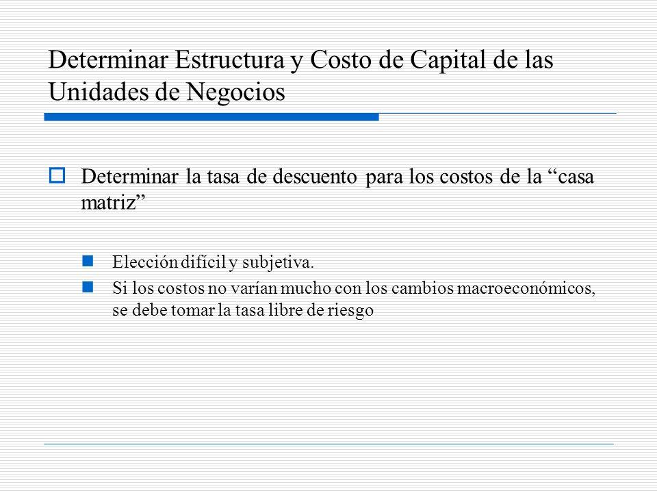 Determinar Estructura y Costo de Capital de las Unidades de Negocios Determinar la tasa de descuento para los costos de la casa matriz Elección difíci