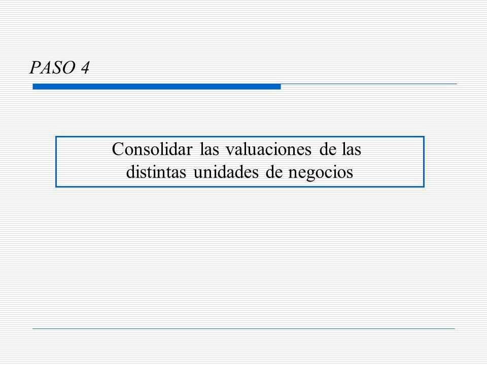 PASO 4 Consolidar las valuaciones de las distintas unidades de negocios