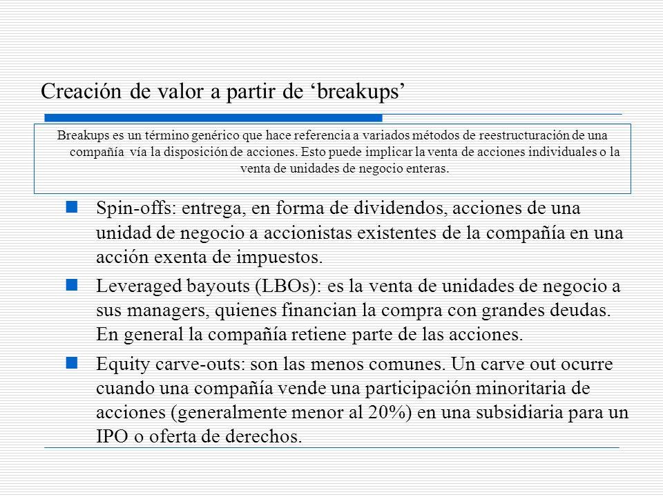 Creación de valor a partir de breakups Breakups es un término genérico que hace referencia a variados métodos de reestructuración de una compañía vía