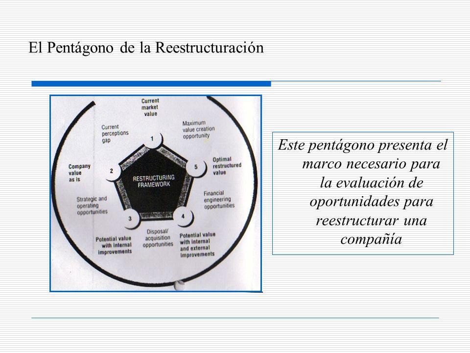 El Pentágono de la Reestructuración Este pentágono presenta el marco necesario para la evaluación de oportunidades para reestructurar una compañía