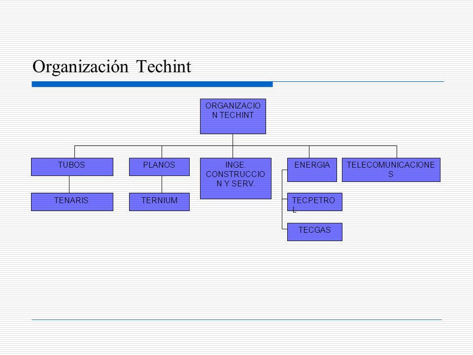 Organización Techint ORGANIZACIO N TECHINT TUBOS TENARIS PLANOS TERNIUM INGE. CONSTRUCCIO N Y SERV. ENERGIATELECOMUNICACIONE S TECPETRO L TECGAS