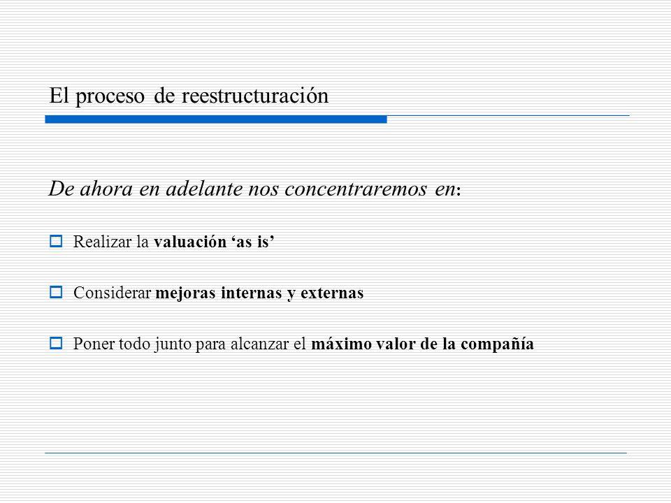 El proceso de reestructuración De ahora en adelante nos concentraremos en : Realizar la valuación as is Considerar mejoras internas y externas Poner t