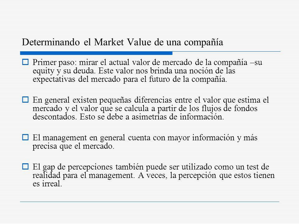 Determinando el Market Value de una compañía Primer paso: mirar el actual valor de mercado de la compañía –su equity y su deuda. Este valor nos brinda