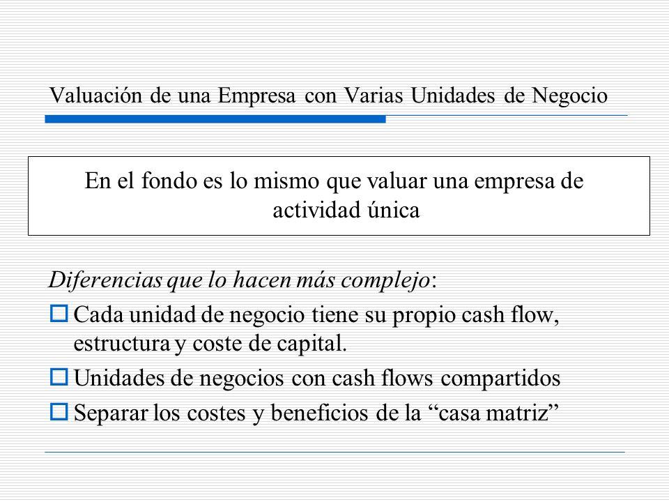 Valuación de una Empresa con Varias Unidades de Negocio El valor total de la empresa = Suma de los valores de las unidades de negocio + Activos no asignables directamente a las actividades de explotación - Costos sin asignar de la casa matriz