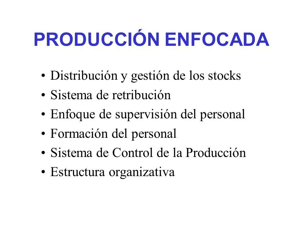 PRODUCCIÓN ENFOCADA Distribución y gestión de los stocks Sistema de retribución Enfoque de supervisión del personal Formación del personal Sistema de
