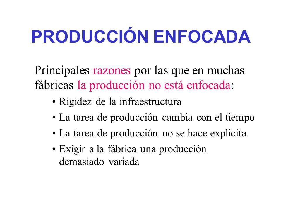 PRODUCCIÓN ENFOCADA Principales razones por las que en muchas fábricas la producción no está enfocada: Rigidez de la infraestructura La tarea de produ