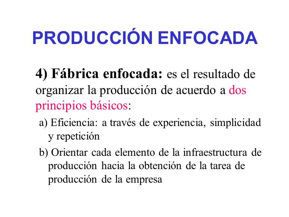 PRODUCCIÓN ENFOCADA 4) Fábrica enfocada: es el resultado de organizar la producción de acuerdo a dos principios básicos: a) Eficiencia: a través de ex