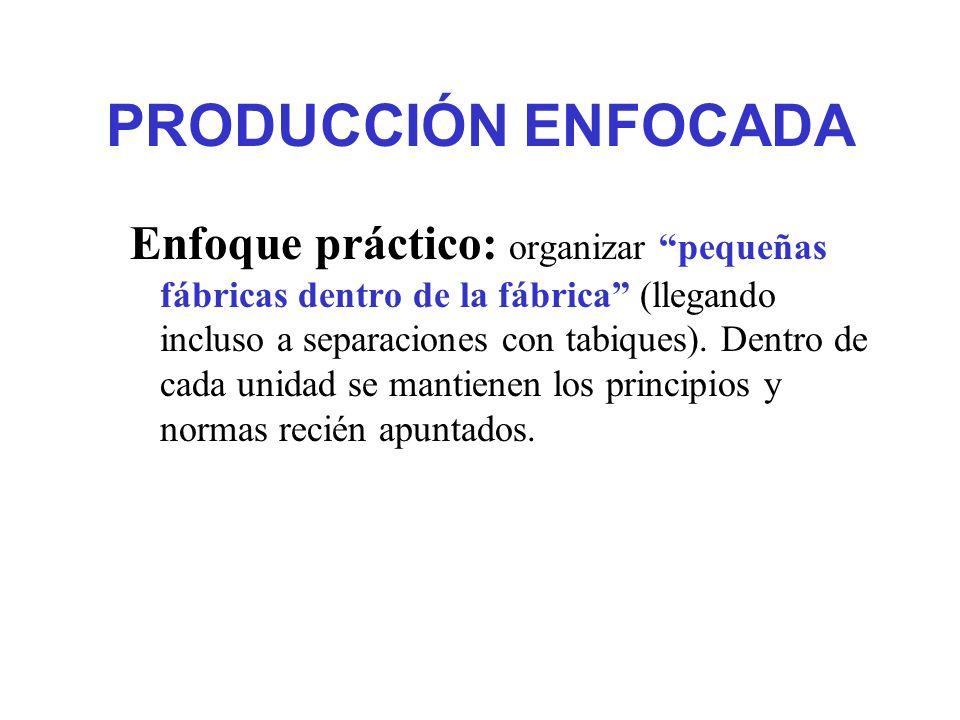 PRODUCCIÓN ENFOCADA Enfoque práctico: organizar pequeñas fábricas dentro de la fábrica (llegando incluso a separaciones con tabiques). Dentro de cada