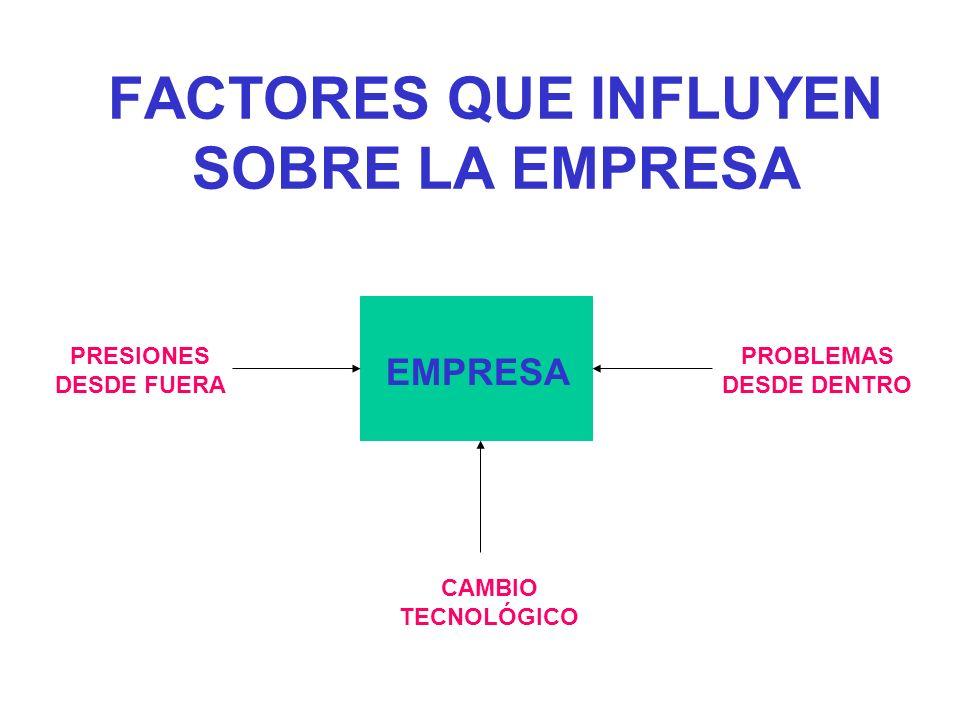 CONTEXTO INTERNO Comercialización: partiendo de las necesidades del consumidor, que deben ser investigadas, analizadas y evaluadas por el área comercial.