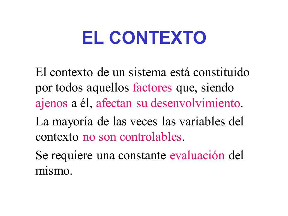 EL CONTEXTO El contexto de un sistema está constituido por todos aquellos factores que, siendo ajenos a él, afectan su desenvolvimiento. La mayoría de