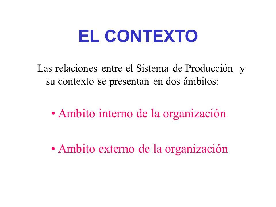 EL CONTEXTO Las relaciones entre el Sistema de Producción y su contexto se presentan en dos ámbitos: Ambito interno de la organización Ambito externo