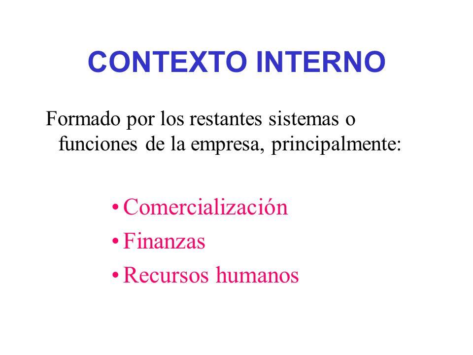 CONTEXTO INTERNO Formado por los restantes sistemas o funciones de la empresa, principalmente: Comercialización Finanzas Recursos humanos