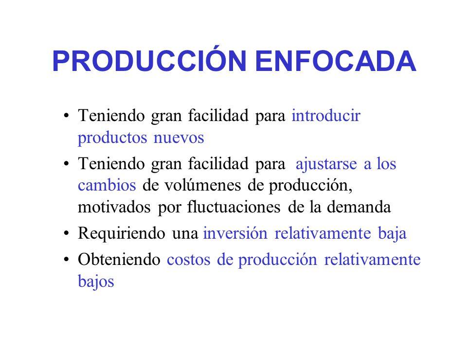 PRODUCCIÓN ENFOCADA Teniendo gran facilidad para introducir productos nuevos Teniendo gran facilidad para ajustarse a los cambios de volúmenes de prod