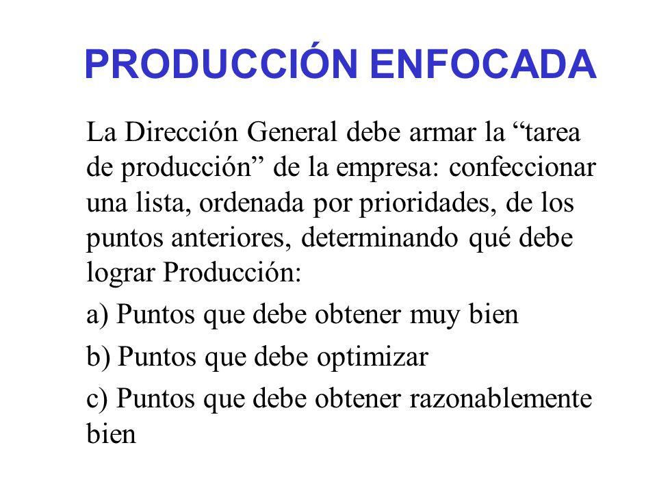PRODUCCIÓN ENFOCADA La Dirección General debe armar la tarea de producción de la empresa: confeccionar una lista, ordenada por prioridades, de los pun
