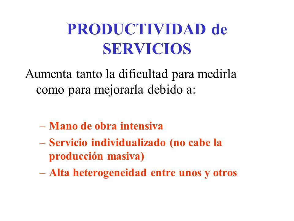 PRODUCTIVIDAD de SERVICIOS Aumenta tanto la dificultad para medirla como para mejorarla debido a: –Mano de obra intensiva –Servicio individualizado (n