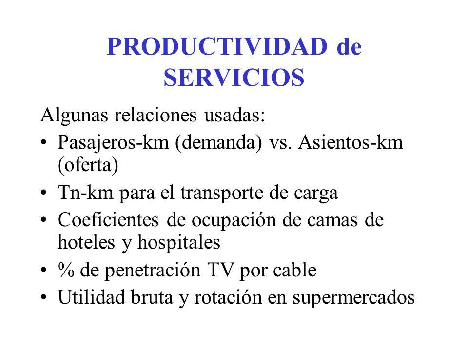 PRODUCTIVIDAD de SERVICIOS Algunas relaciones usadas: Pasajeros-km (demanda) vs. Asientos-km (oferta) Tn-km para el transporte de carga Coeficientes d
