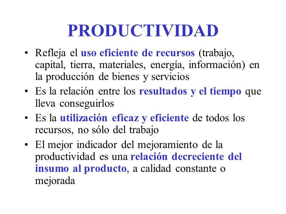 PRODUCTIVIDAD Refleja el uso eficiente de recursos (trabajo, capital, tierra, materiales, energía, información) en la producción de bienes y servicios
