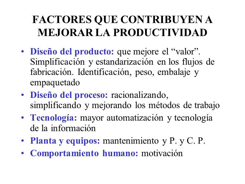 FACTORES QUE CONTRIBUYEN A MEJORAR LA PRODUCTIVIDAD Diseño del producto: que mejore el valor. Simplificación y estandarización en los flujos de fabric
