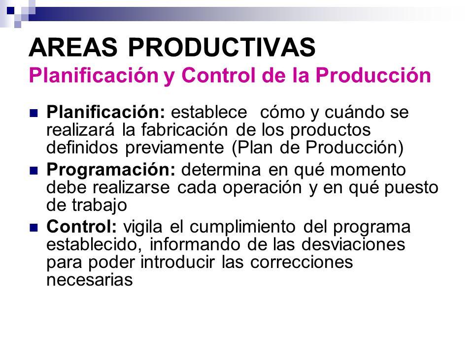 AREAS PRODUCTIVAS Planificación y Control de la Producción Planificación: establece cómo y cuándo se realizará la fabricación de los productos definid