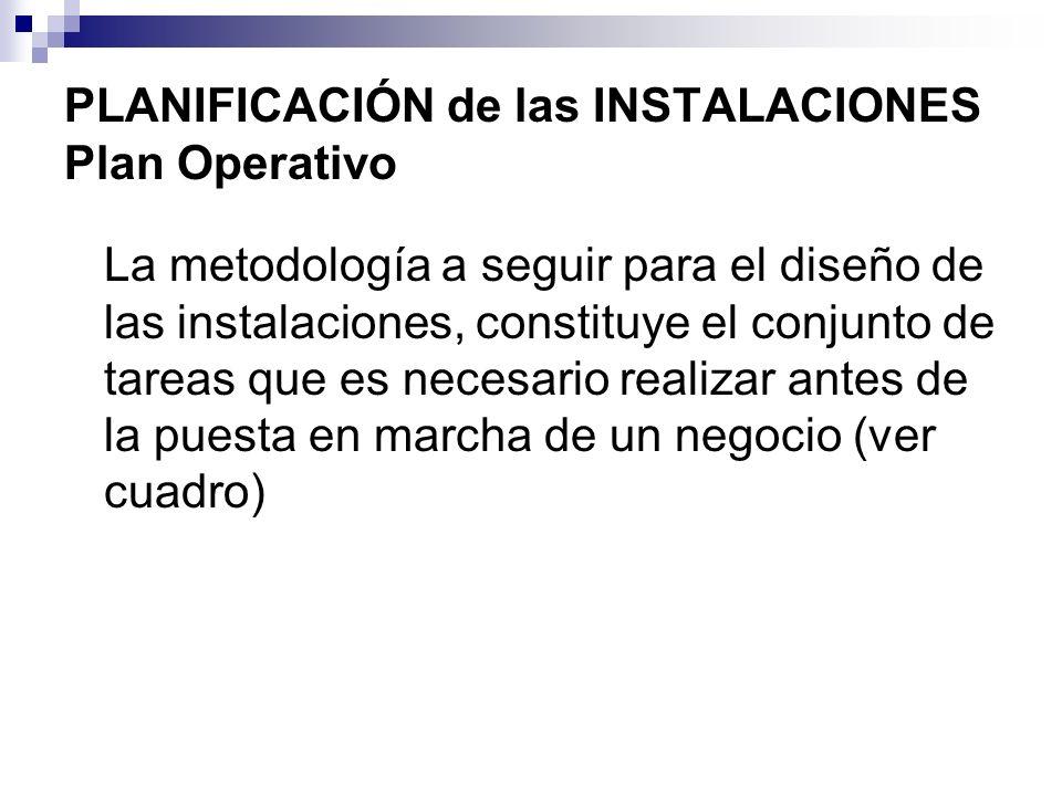 PLANIFICACIÓN de las INSTALACIONES Plan Operativo La metodología a seguir para el diseño de las instalaciones, constituye el conjunto de tareas que es