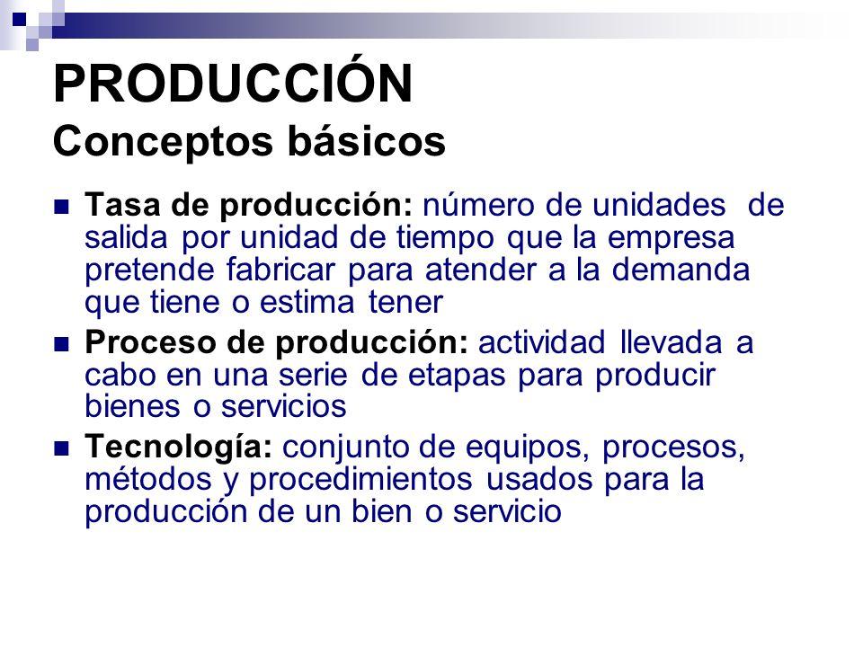 PRODUCCIÓN Conceptos básicos Tasa de producción: número de unidades de salida por unidad de tiempo que la empresa pretende fabricar para atender a la