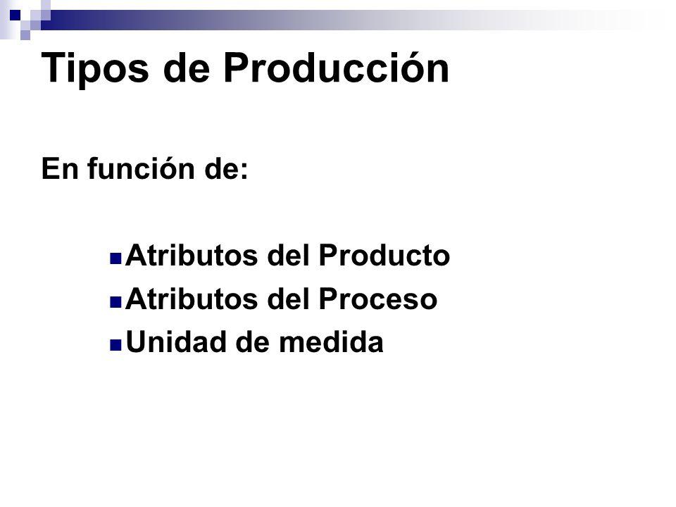 Tipos de Producción En función de los Atributos del Producto Producción de: Bienes tangibles (fabricación): cambio de la naturaleza física o química Bienes intangibles (servicios): cambio de ubicación de personas o cosas, cambio de propiedad (transacción comercial)