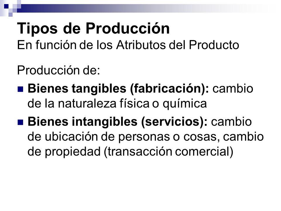 Tipos de Producción En función de los Atributos del Proceso Producción continua: el proceso debe mantenerse en funcionamiento por períodos prolongados, no pudiéndose parar repentinamente (varios turnos) Producción discreta: el proceso puede interrumpirse en cualquier momento.