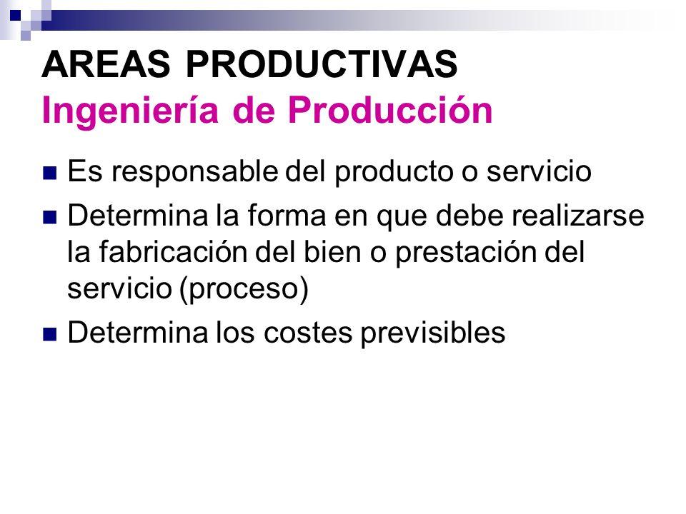 AREAS PRODUCTIVAS Ingeniería de Producción Es responsable del producto o servicio Determina la forma en que debe realizarse la fabricación del bien o
