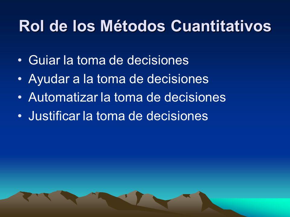 Rol de los Métodos Cuantitativos Guiar la toma de decisiones Ayudar a la toma de decisiones Automatizar la toma de decisiones Justificar la toma de de