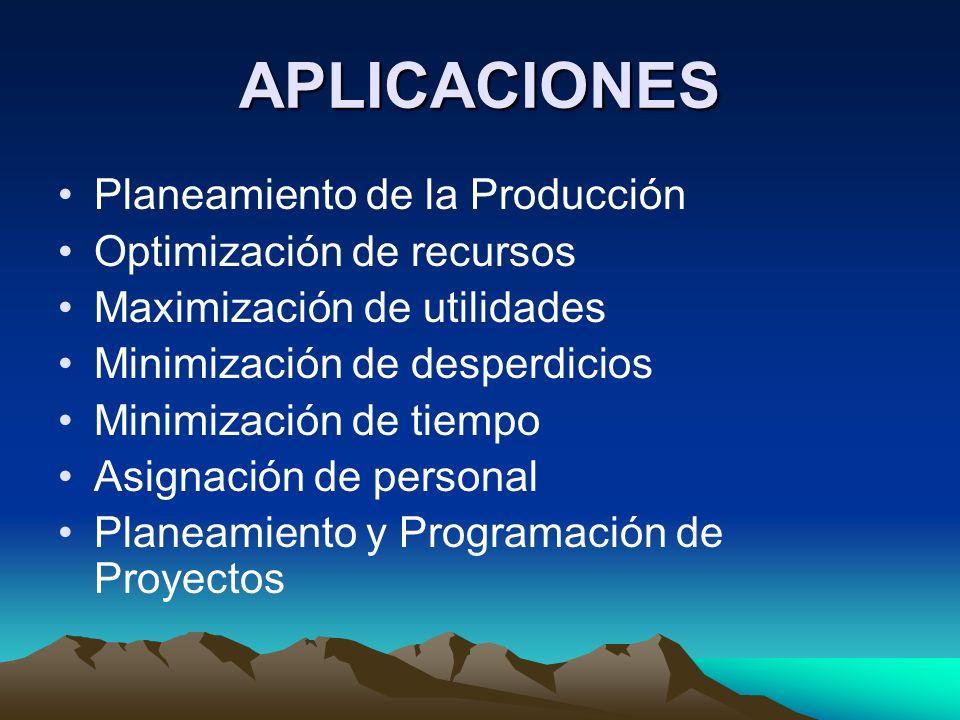 APLICACIONES Planeamiento de la Producción Optimización de recursos Maximización de utilidades Minimización de desperdicios Minimización de tiempo Asi