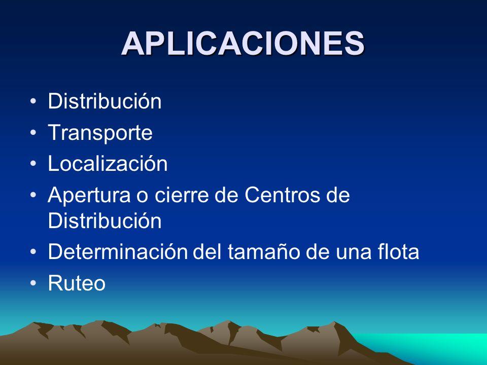 APLICACIONES Distribución Transporte Localización Apertura o cierre de Centros de Distribución Determinación del tamaño de una flota Ruteo
