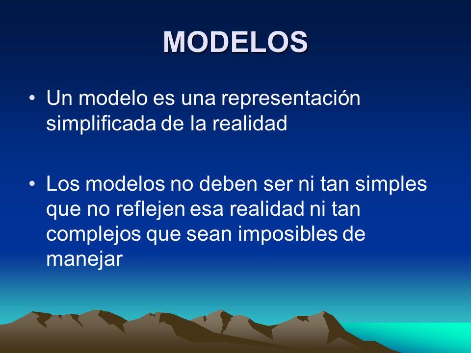 MODELOS Un modelo es una representación simplificada de la realidad Los modelos no deben ser ni tan simples que no reflejen esa realidad ni tan comple