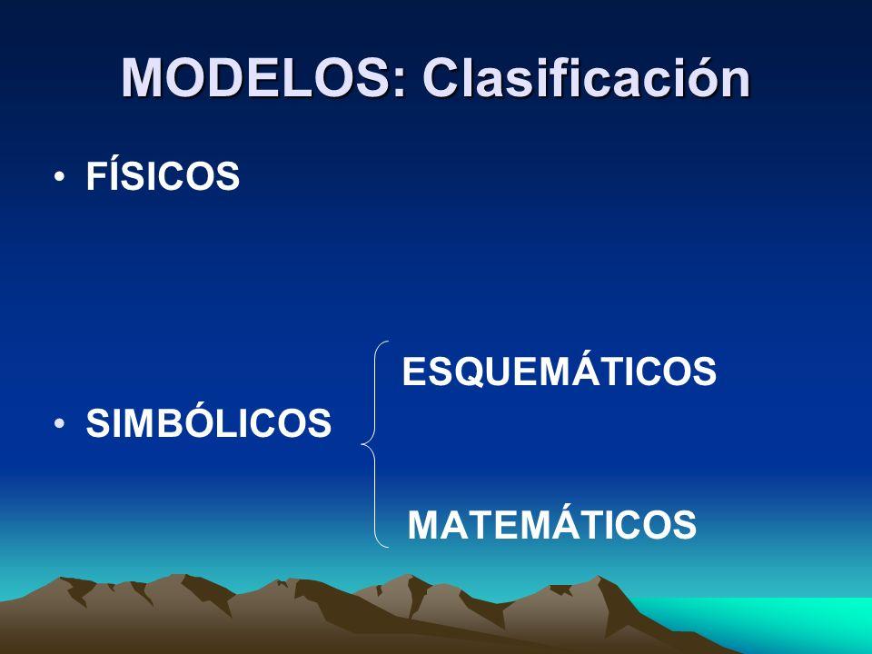 MODELOS: Clasificación FÍSICOS ESQUEMÁTICOS SIMBÓLICOS MATEMÁTICOS