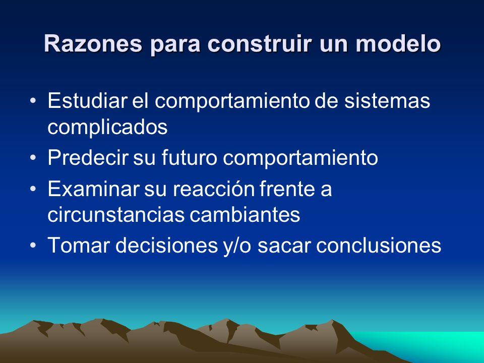 Razones para construir un modelo Estudiar el comportamiento de sistemas complicados Predecir su futuro comportamiento Examinar su reacción frente a ci